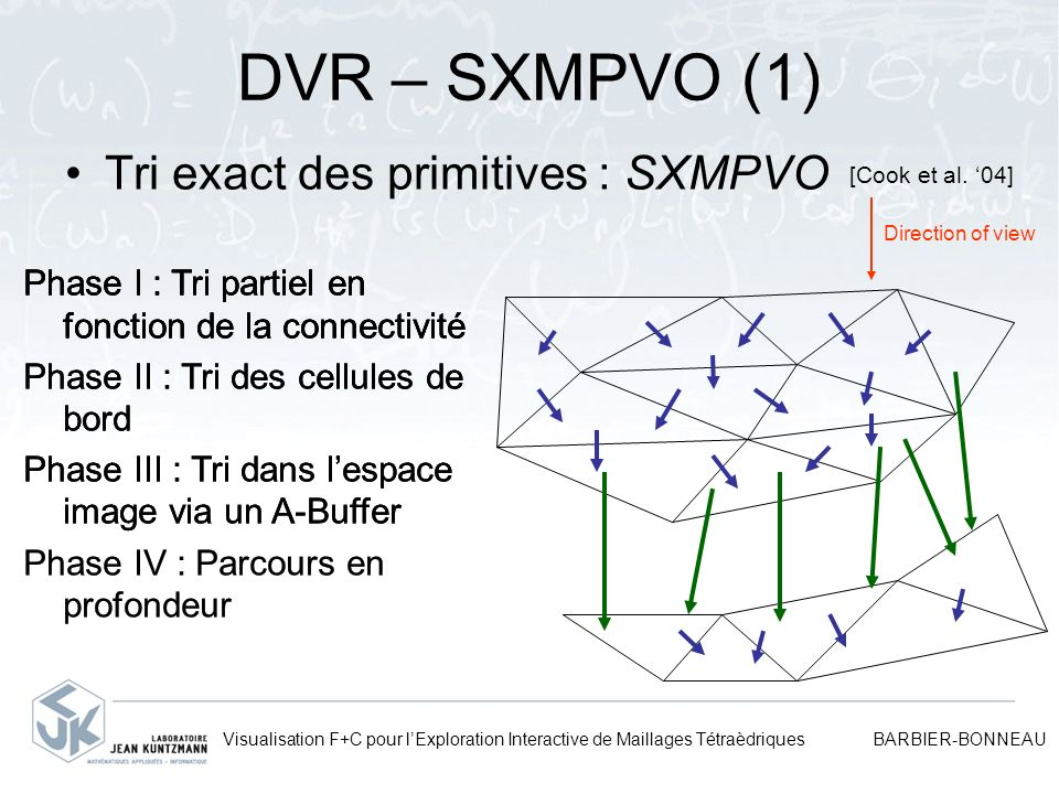 DVR – SXMPVO (1) Tri exact des primitives : SXMPVO [Cook et al. '04]